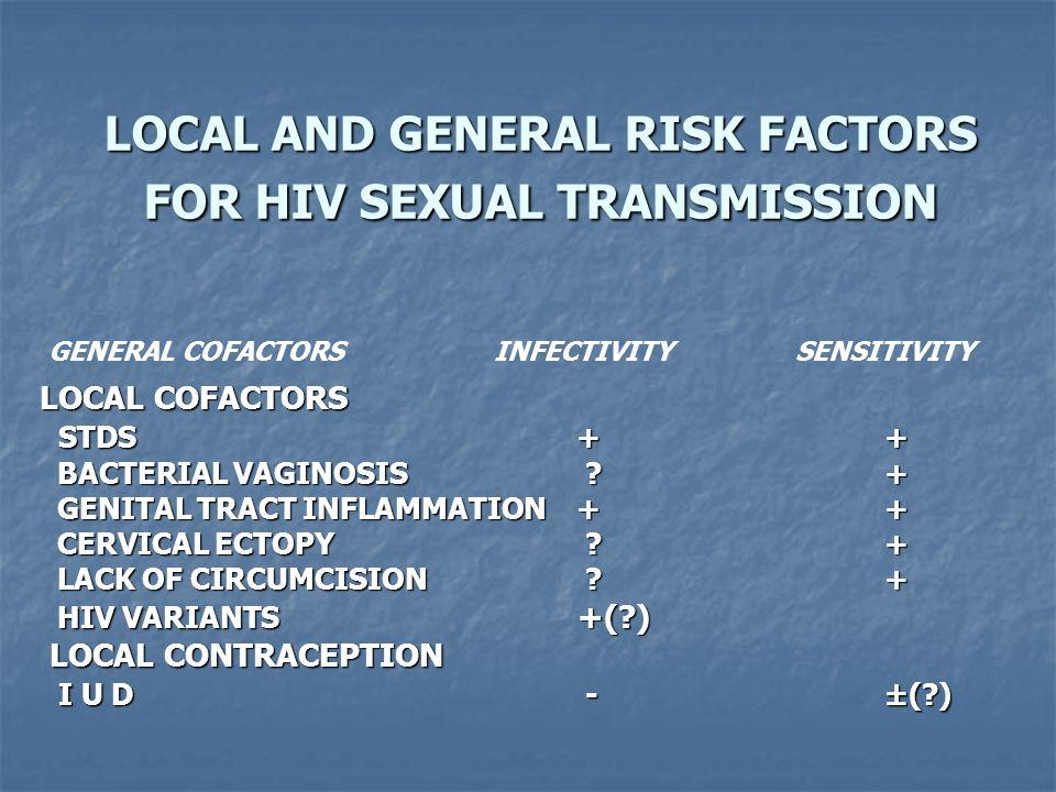 PRESENCE DU VIRUS HIV DANS LES VOIES GENITALES Variations avec CD4 ± pas de parallélisme parfait Avec Tt ARV ± pas de obligatoirement (secteur différent) (dailleurs le virus sanguin et le virus sexuel ne sont parfois pas totalement identiques) AVEC DEFICIT VITAMINE A ( AU NIVEAU DU COL) x 12 – 8 - 5 ( selon lintensité du déficit )