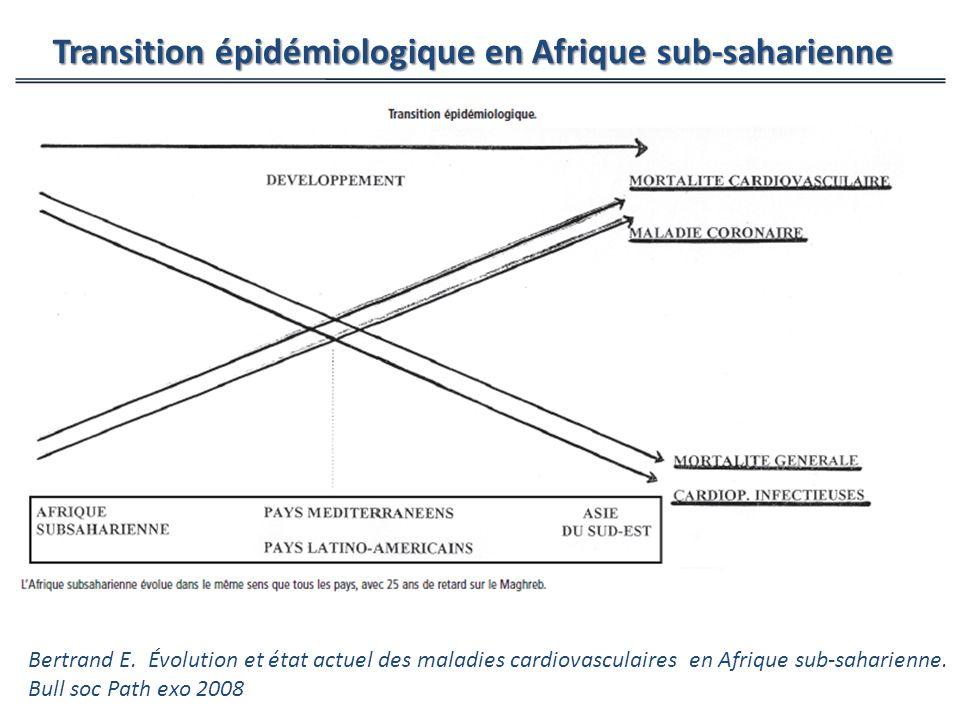 Bertrand E. Évolution et état actuel des maladies cardiovasculaires en Afrique sub-saharienne. Bull soc Path exo 2008 Transition épidémiologique en Af