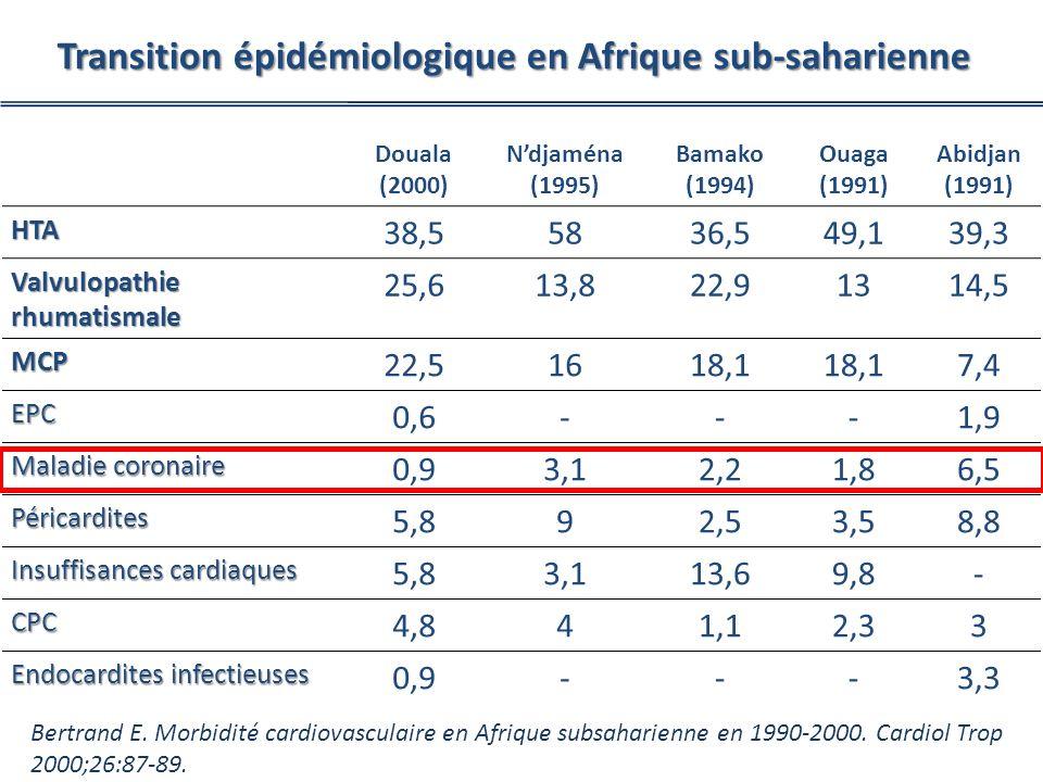 Douala (2000) Ndjaména (1995) Bamako (1994) Ouaga (1991) Abidjan (1991) HTA 38,55836,549,139,3 Valvulopathierhumatismale 25,613,822,91314,5 MCP 22,516