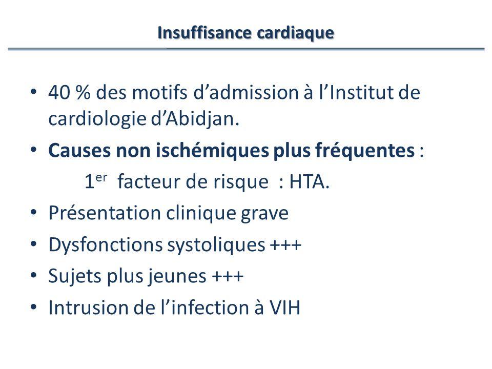 40 % des motifs dadmission à lInstitut de cardiologie dAbidjan. Causes non ischémiques plus fréquentes : 1 er facteur de risque : HTA. Présentation cl