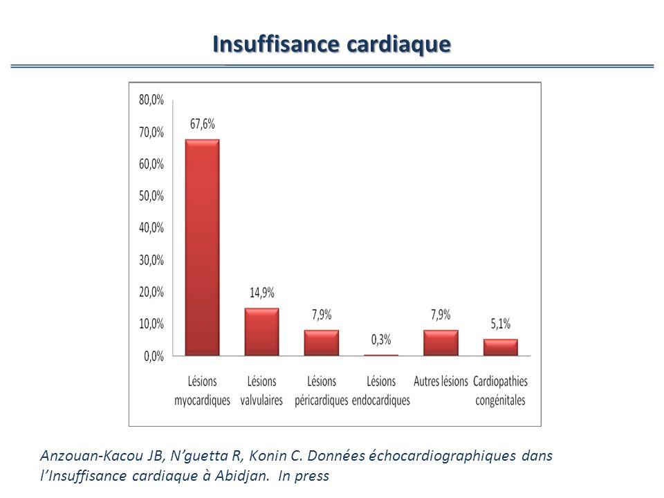 Insuffisance cardiaque Anzouan-Kacou JB, Nguetta R, Konin C. Données échocardiographiques dans lInsuffisance cardiaque à Abidjan. In press