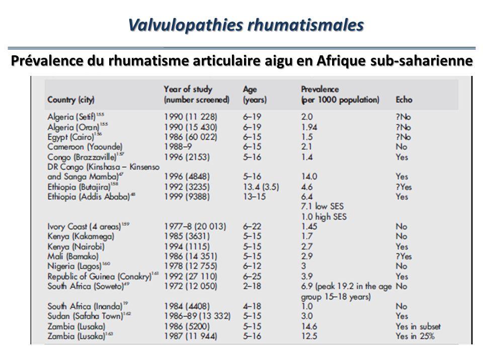 Prévalence du rhumatisme articulaire aigu en Afrique sub-saharienne