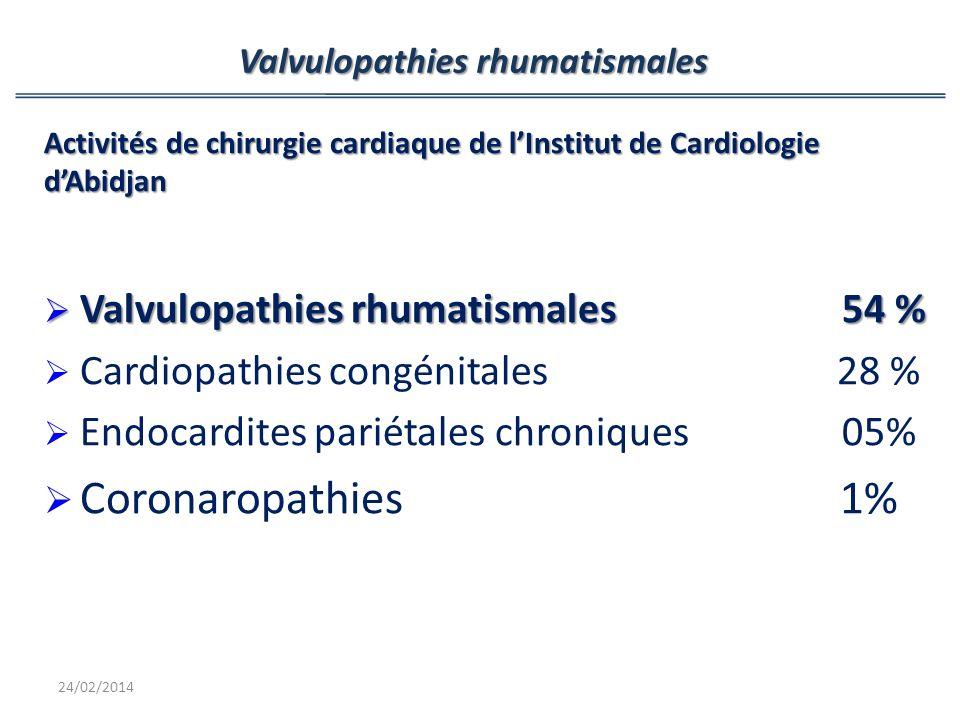 24/02/2014 Valvulopathies rhumatismales 54 % Valvulopathies rhumatismales 54 % Cardiopathies congénitales 28 % Endocardites pariétales chroniques 05% Coronaropathies 1% Valvulopathies rhumatismales Activités de chirurgie cardiaque de lInstitut de Cardiologie dAbidjan