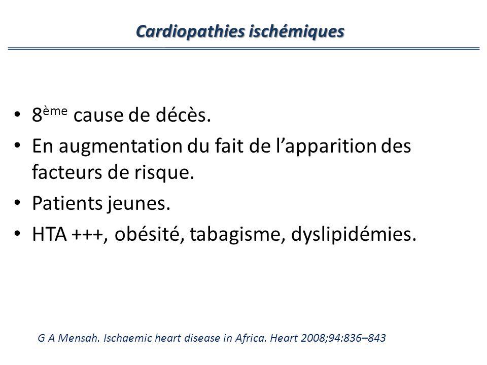 8 ème cause de décès. En augmentation du fait de lapparition des facteurs de risque. Patients jeunes. HTA +++, obésité, tabagisme, dyslipidémies. Card