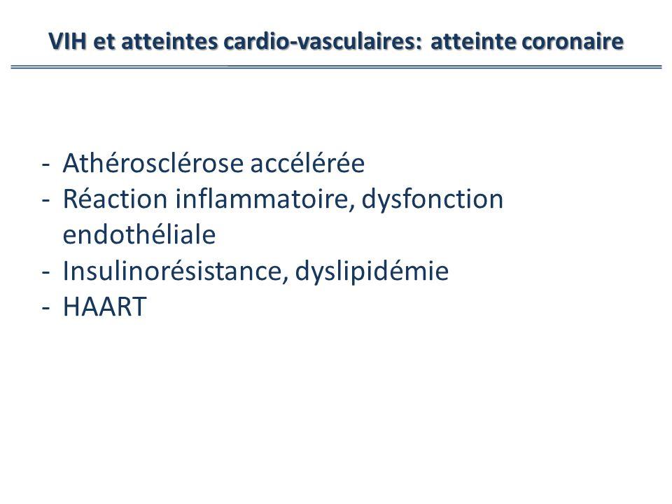 -Athérosclérose accélérée -Réaction inflammatoire, dysfonction endothéliale -Insulinorésistance, dyslipidémie -HAART VIH et atteintes cardio-vasculaires: atteinte coronaire