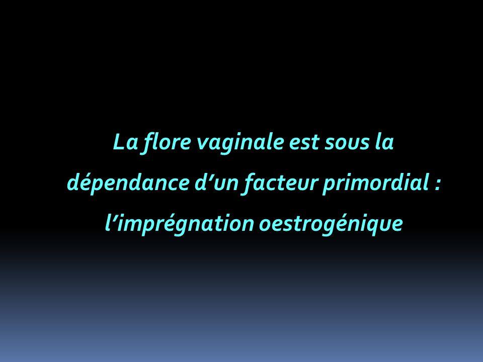 ECOSYSTEME VAGINAL Chez le fœtus, la flore vaginale est nulle Dès la naissance, le vagin est colonisé par des micro- organismes (fèces, entourage direct : mains de la mère, du personnel soignant...) Sauf lors des 6 premières semaines…car le vagin est imprégné des oestrogènes maternels