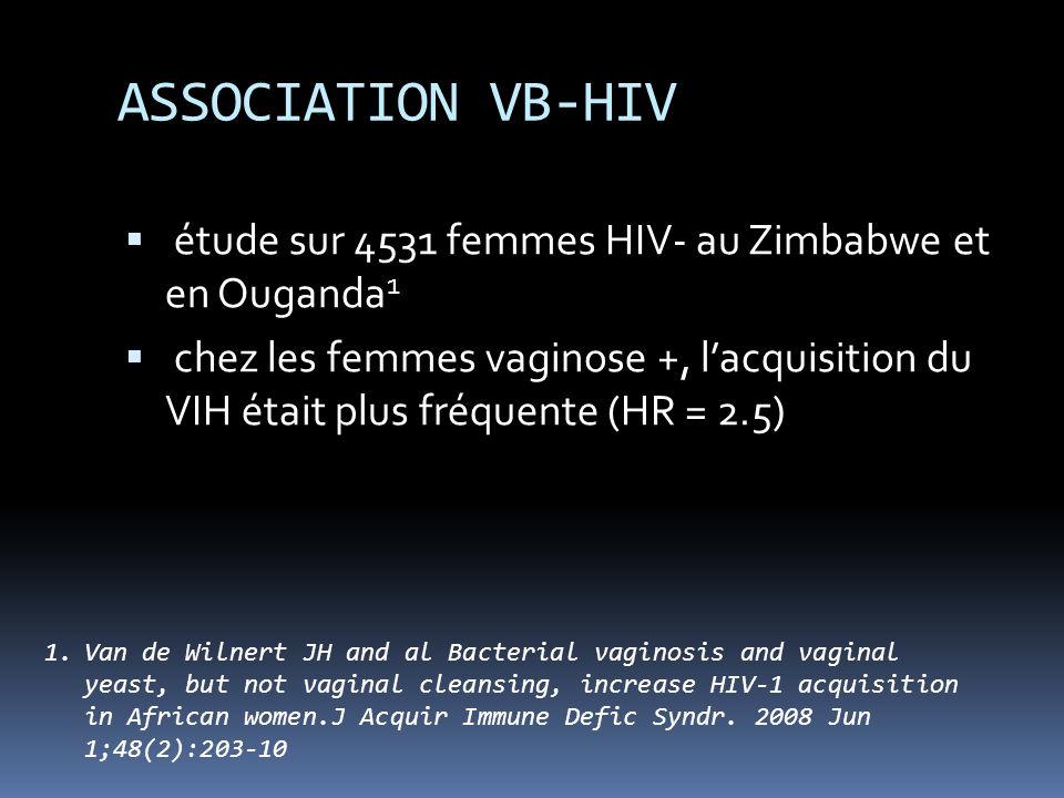 ASSOCIATION VB-HIV étude sur 4531 femmes HIV- au Zimbabwe et en Ouganda 1 chez les femmes vaginose +, lacquisition du VIH était plus fréquente (HR = 2