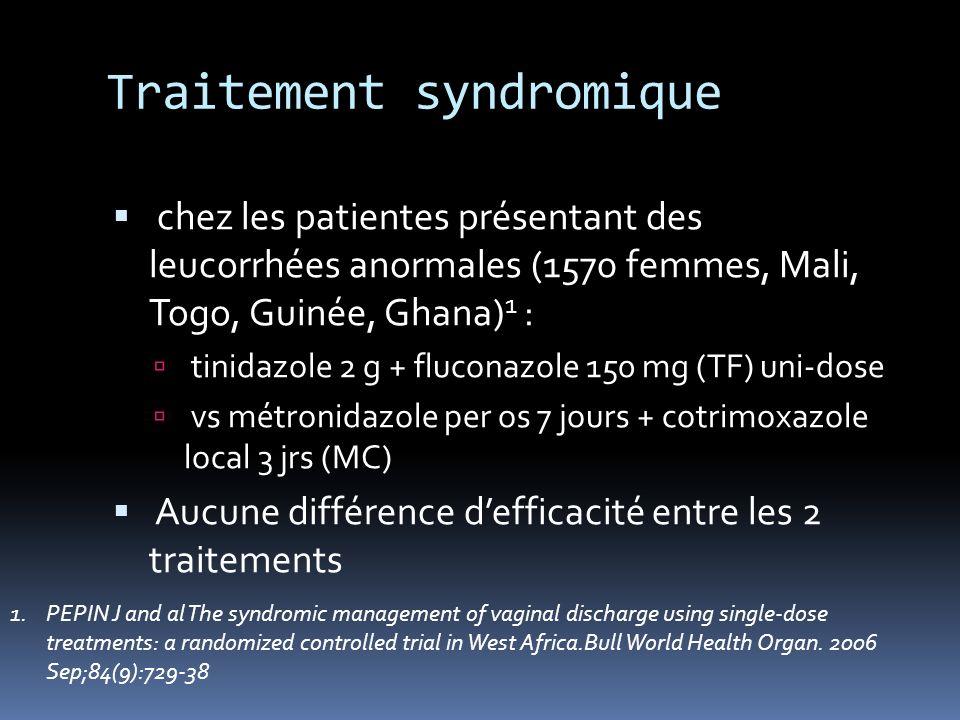 Traitement syndromique chez les patientes présentant des leucorrhées anormales (1570 femmes, Mali, Togo, Guinée, Ghana) 1 : tinidazole 2 g + fluconazo