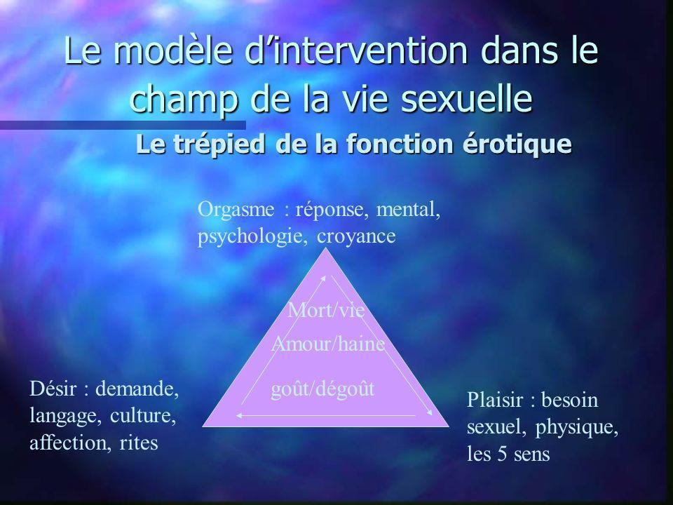 Le modèle dintervention dans le champ de la vie sexuelle Le trépied de la fonction érotique Orgasme : réponse, mental, psychologie, croyance Désir : d