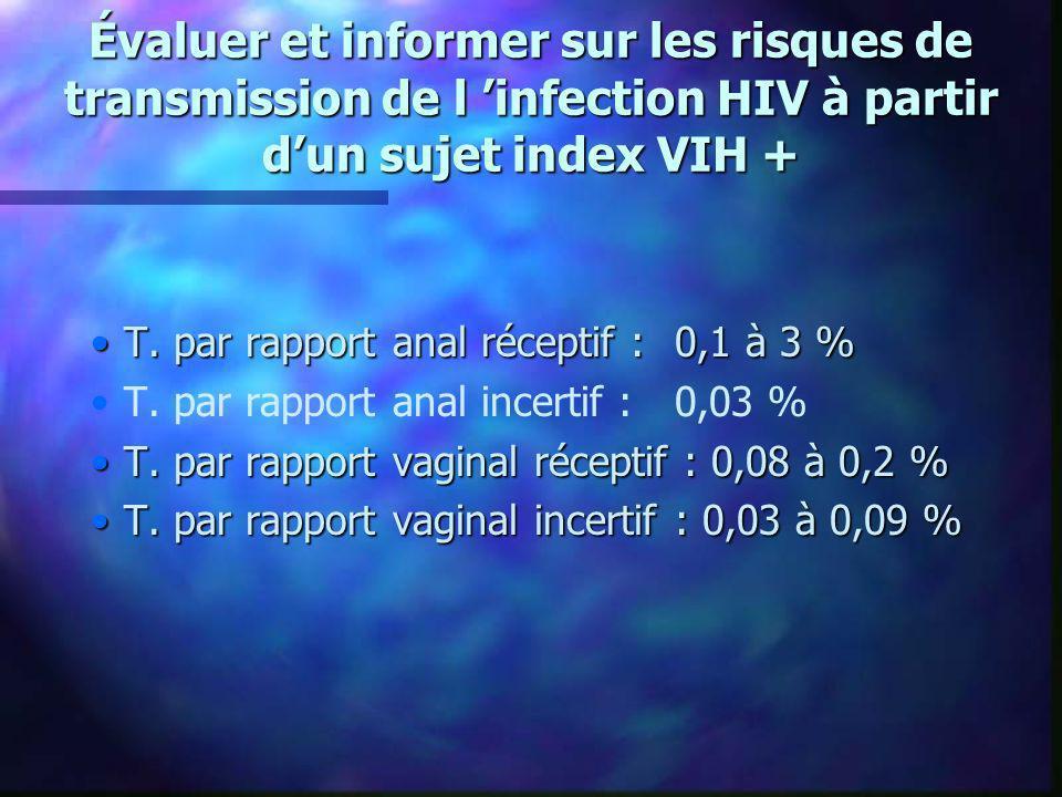 Évaluer et informer sur les risques de transmission de l infection HIV à partir dun sujet index VIH + T. par rapport anal réceptif :0,1 à 3 %T. par ra