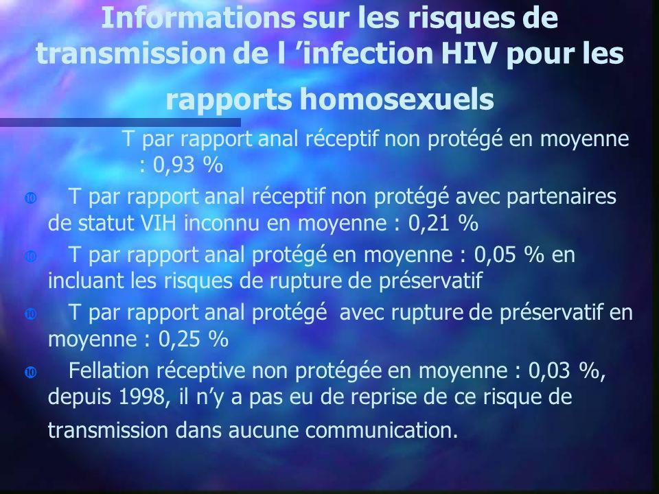 Informations sur les risques de transmission de l infection HIV pour les rapports homosexuels T par rapport anal réceptif non protégé en moyenne : 0,9