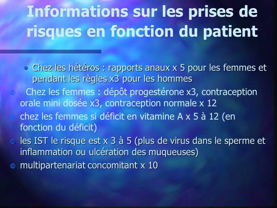 Informations sur les prises de risques en fonction du patient Chez les hétéros : rapports anaux x 5 pour les femmes et pendant les règles x3 pour les
