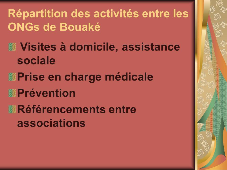 Répartition des activités entre les ONGs de Bouaké Visites à domicile, assistance sociale Prise en charge médicale Prévention Référencements entre associations