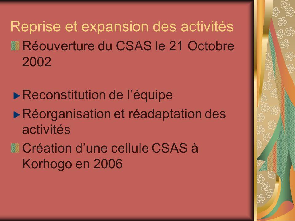 Reprise et expansion des activités Réouverture du CSAS le 21 Octobre 2002 Reconstitution de léquipe Réorganisation et réadaptation des activités Création dune cellule CSAS à Korhogo en 2006