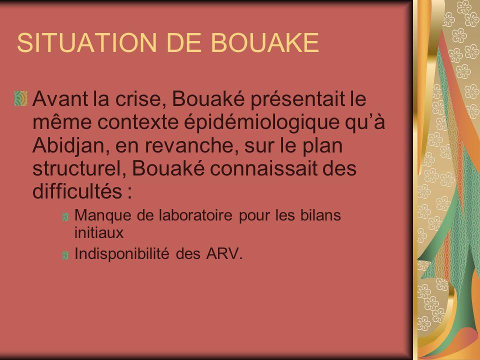 SITUATION DE BOUAKE Avant la crise, Bouaké présentait le même contexte épidémiologique quà Abidjan, en revanche, sur le plan structurel, Bouaké connaissait des difficultés : Manque de laboratoire pour les bilans initiaux Indisponibilité des ARV.