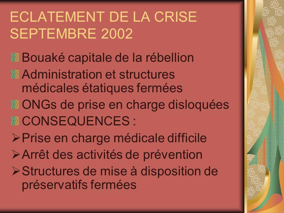 PRESENTATION DU CENTRE SAS DATE DE CREATION le 15 mai 1995 à Bouaké, 2ème ville de Côte dIvoire.