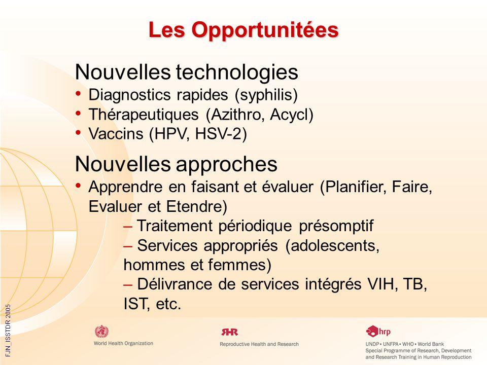 FJN_ISSTDR 2005 Les Opportunitées Nouvelles technologies Diagnostics rapides (syphilis) Thérapeutiques (Azithro, Acycl) Vaccins (HPV, HSV-2) Nouvelles