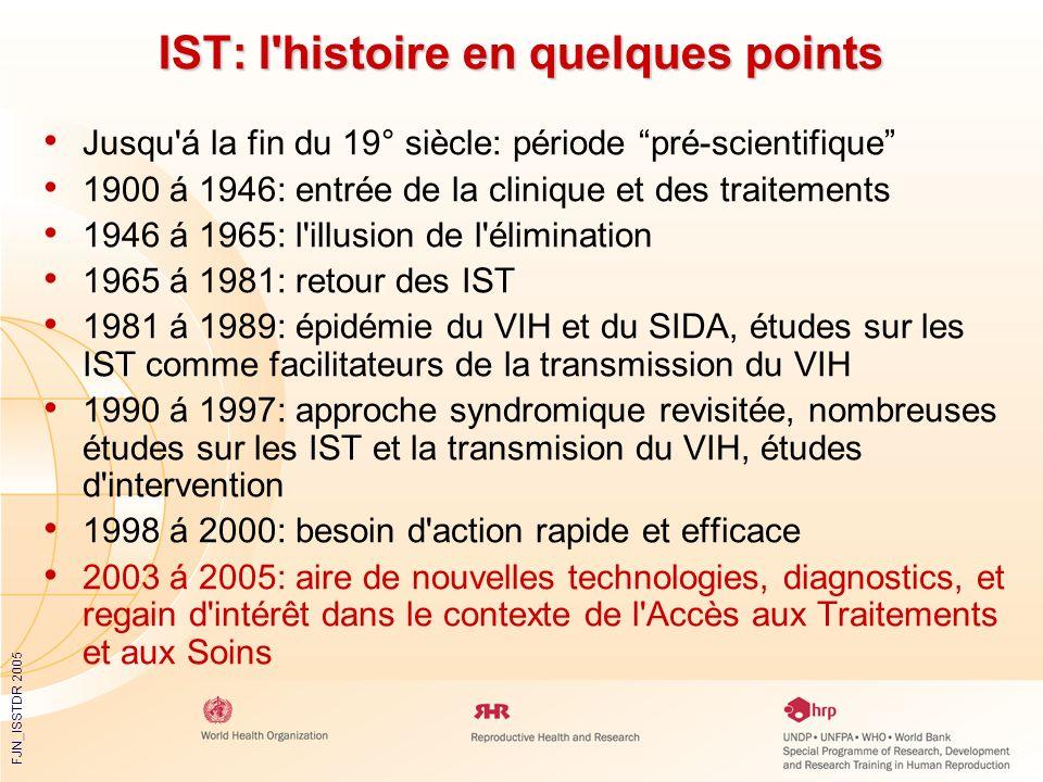 FJN_ISSTDR 2005 IST: l'histoire en quelques points Jusqu'á la fin du 19° siècle: période pré-scientifique 1900 á 1946: entrée de la clinique et des tr