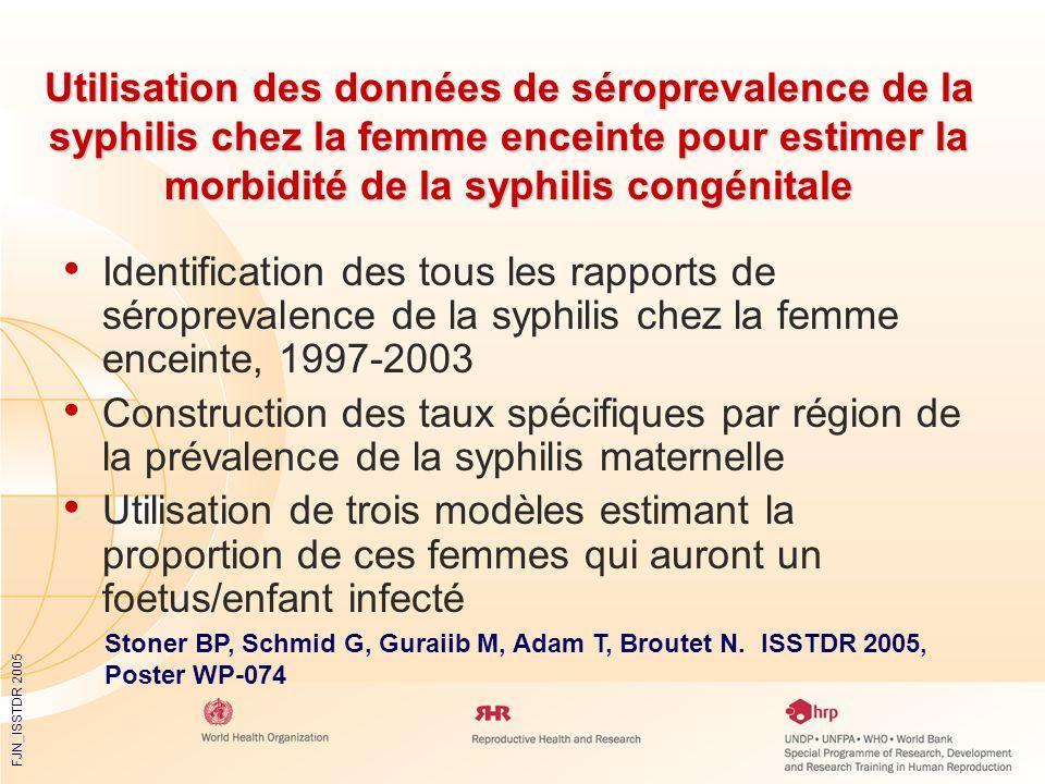 FJN_ISSTDR 2005 Utilisation des données de séroprevalence de la syphilis chez la femme enceinte pour estimer la morbidité de la syphilis congénitale I