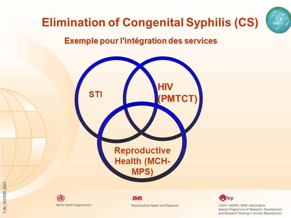 FJN_ISSTDR 2005 Elimination of Congenital Syphilis (CS) STI HIV (PMTCT) Reproductive Health (MCH- MPS) Exemple pour l'intégration des services