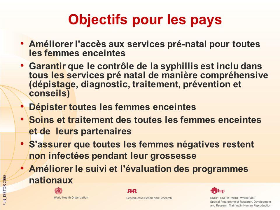 FJN_ISSTDR 2005 Objectifs pour les pays Améliorer l'accès aux services pré-natal pour toutes les femmes enceintes Garantir que le contrôle de la syphi