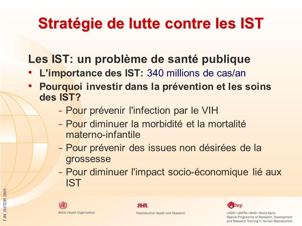 FJN_ISSTDR 2005 Stratégie de lutte contre les IST Les IST: un problème de santé publique L'importance des IST: 340 millions de cas/an Pourquoi investi