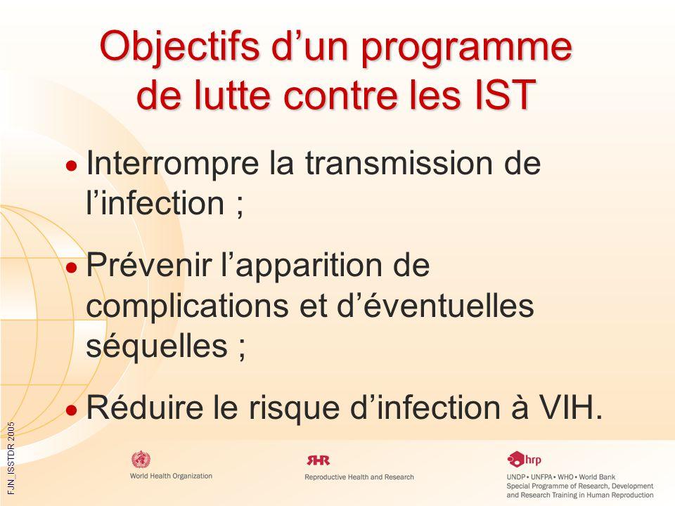 FJN_ISSTDR 2005 Interrompre la transmission de linfection ; Prévenir lapparition de complications et déventuelles séquelles ; Réduire le risque dinfec