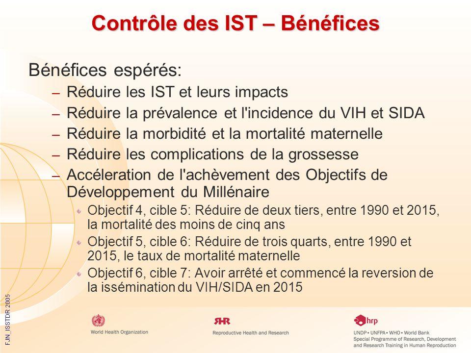 FJN_ISSTDR 2005 Contrôle des IST – Bénéfices Bénéfices espérés: – Réduire les IST et leurs impacts – Réduire la prévalence et l'incidence du VIH et SI