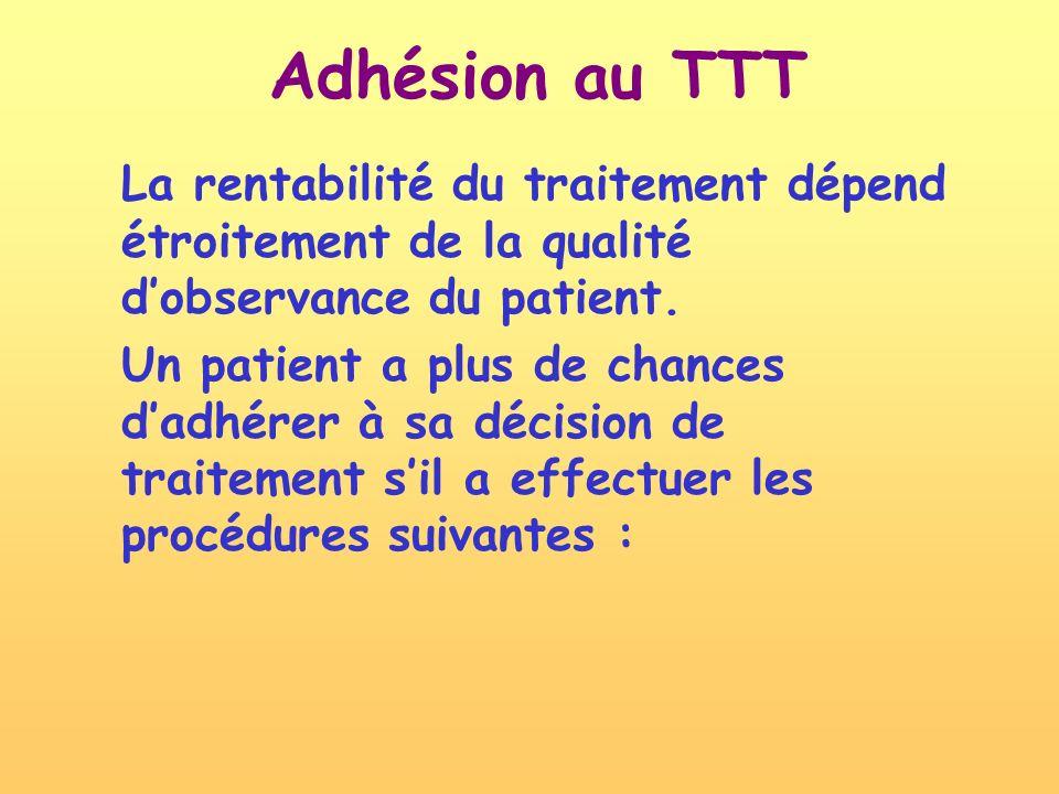 Adhésion au TTT La rentabilité du traitement dépend étroitement de la qualité dobservance du patient. Un patient a plus de chances dadhérer à sa décis