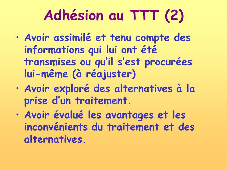Adhésion au TTT (2) Avoir assimilé et tenu compte des informations qui lui ont été transmises ou quil sest procurées lui-même (à réajuster) Avoir exploré des alternatives à la prise dun traitement.