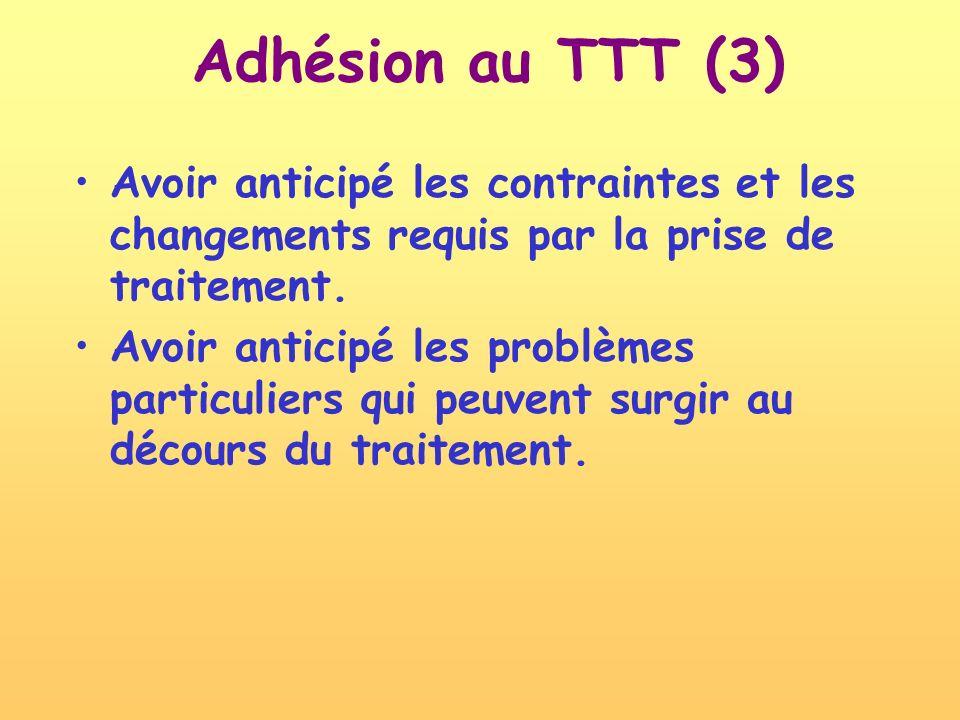 Adhésion au TTT (3) Avoir anticipé les contraintes et les changements requis par la prise de traitement. Avoir anticipé les problèmes particuliers qui