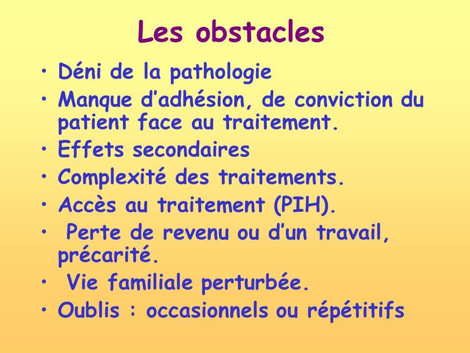 Les obstacles Déni de la pathologie Manque dadhésion, de conviction du patient face au traitement. Effets secondaires Complexité des traitements. Accè