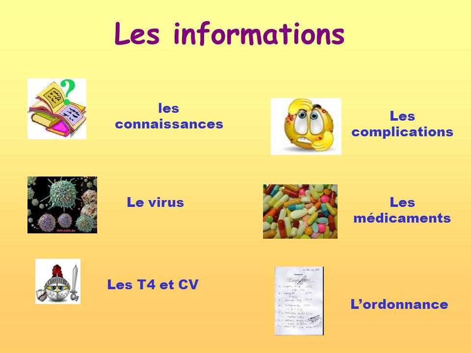 Les informations Le virusLes médicaments Les complications Les T4 et CV Lordonnance les connaissances