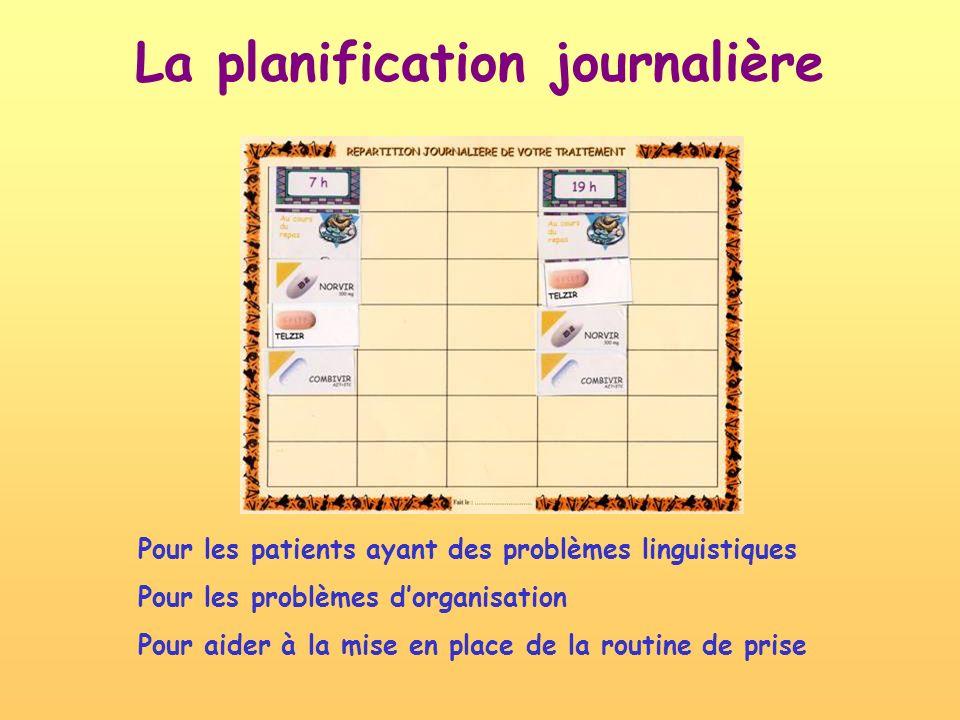 La planification journalière Pour les patients ayant des problèmes linguistiques Pour les problèmes dorganisation Pour aider à la mise en place de la routine de prise