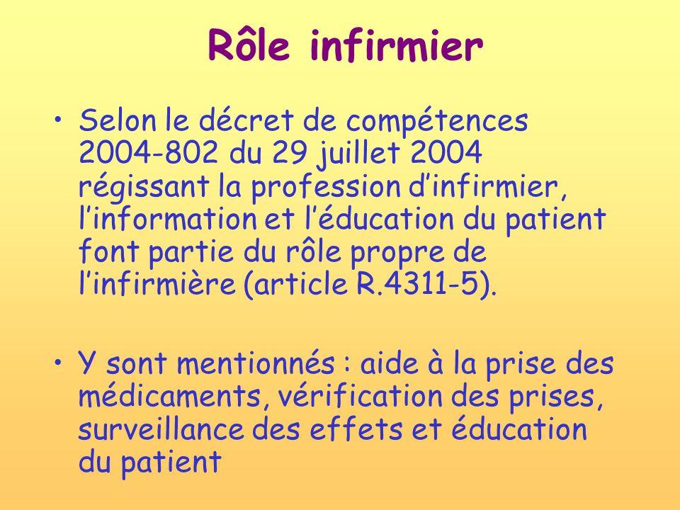 Selon le décret de compétences 2004-802 du 29 juillet 2004 régissant la profession dinfirmier, linformation et léducation du patient font partie du rôle propre de linfirmière (article R.4311-5).