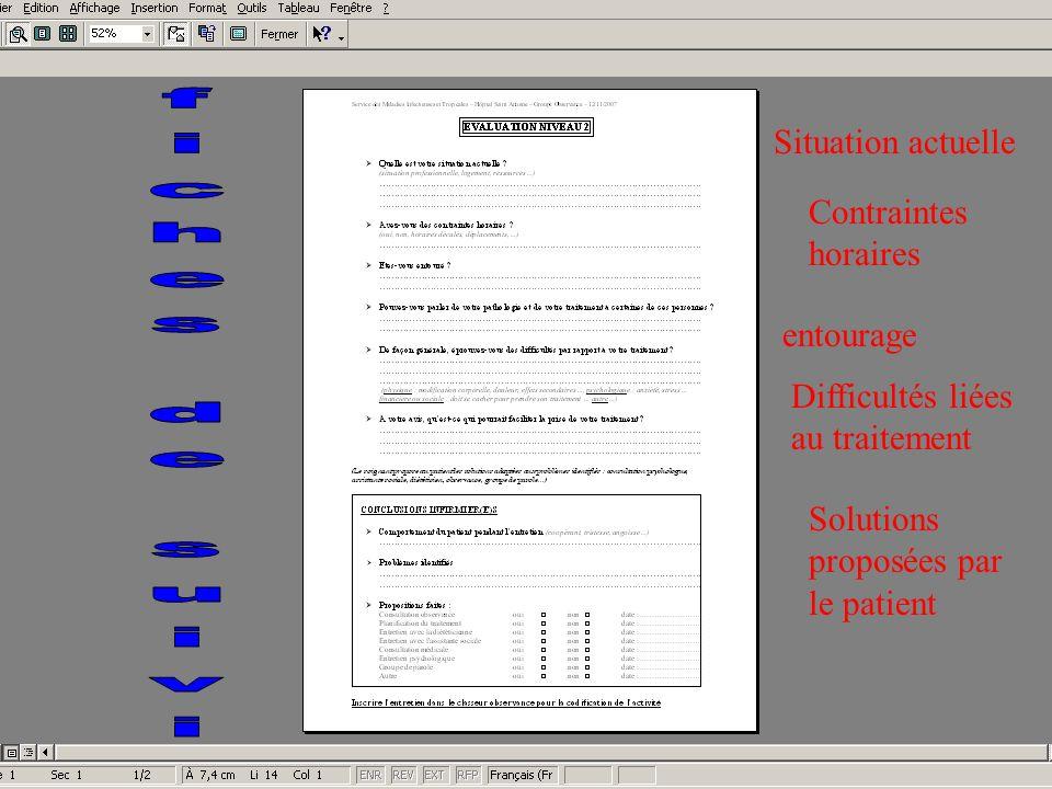 Situation actuelle Contraintes horaires entourage Difficultés liées au traitement Solutions proposées par le patient