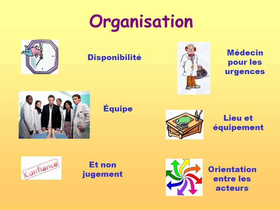 Organisation Disponibilité Équipe Médecin pour les urgences Orientation entre les acteurs Et non jugement Lieu et équipement