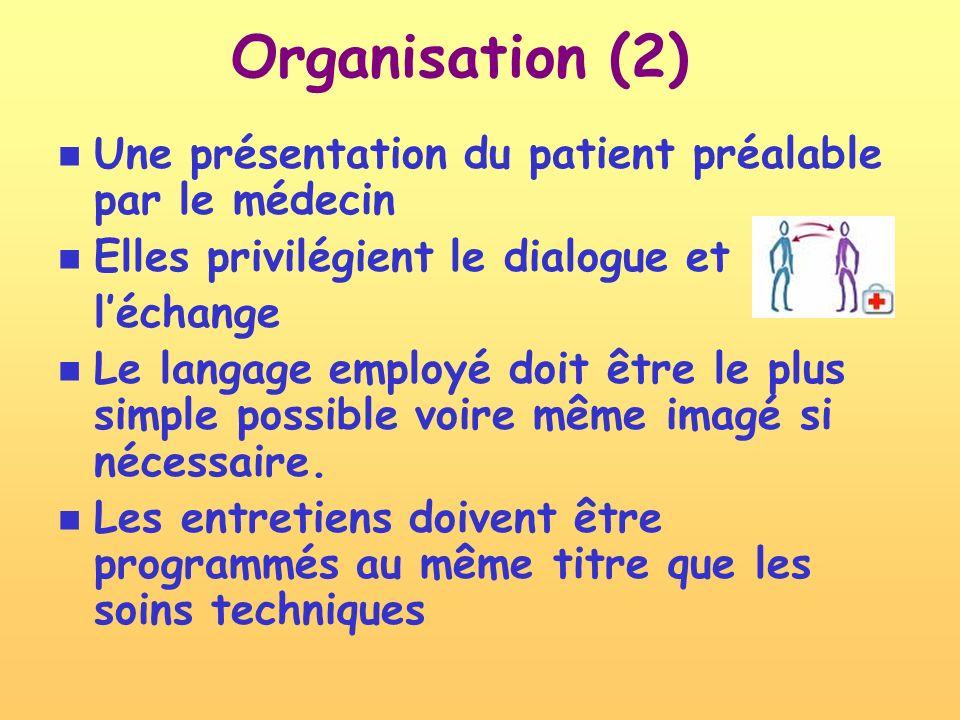 Une présentation du patient préalable par le médecin Elles privilégient le dialogue et léchange Le langage employé doit être le plus simple possible v