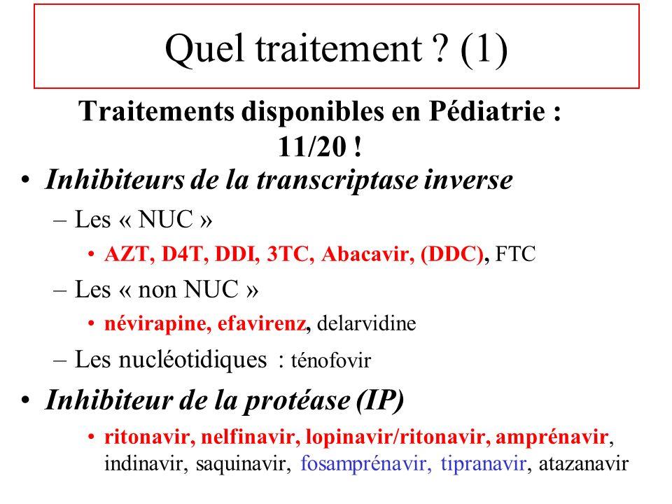 Traitements disponibles en Pédiatrie : 11/20 ! Inhibiteurs de la transcriptase inverse –Les « NUC » AZT, D4T, DDI, 3TC, Abacavir, (DDC), FTC –Les « no