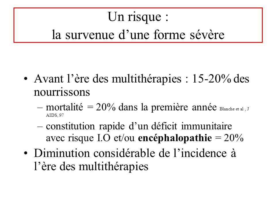 Un risque : la survenue dune forme sévère Avant lère des multithérapies : 15-20% des nourrissons –mortalité = 20% dans la première année Blanche et al