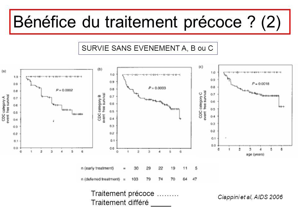 Ciappini et al, AIDS 2006 Bénéfice du traitement précoce ? (2) SURVIE SANS EVENEMENT A, B ou C Traitement précoce ……… Traitement différé _____