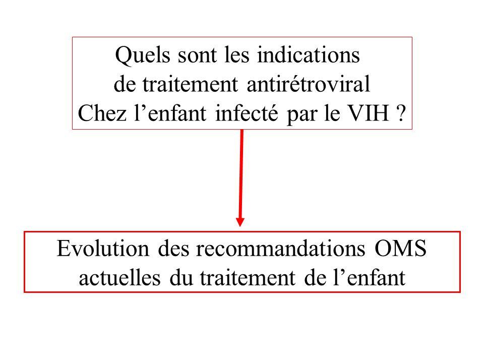 Evolution des recommandations OMS actuelles du traitement de lenfant Quels sont les indications de traitement antirétroviral Chez lenfant infecté par