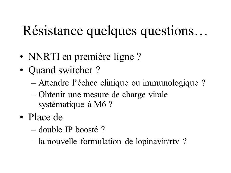 Résistance quelques questions… NNRTI en première ligne ? Quand switcher ? –Attendre léchec clinique ou immunologique ? –Obtenir une mesure de charge v
