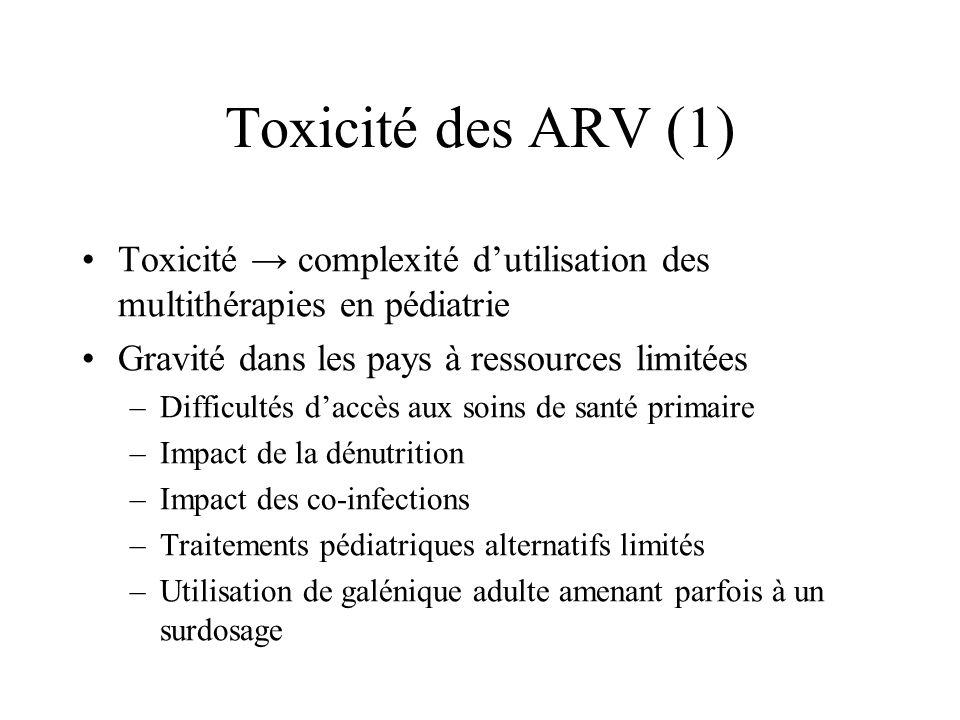 Toxicité des ARV (1) Toxicité complexité dutilisation des multithérapies en pédiatrie Gravité dans les pays à ressources limitées –Difficultés daccès