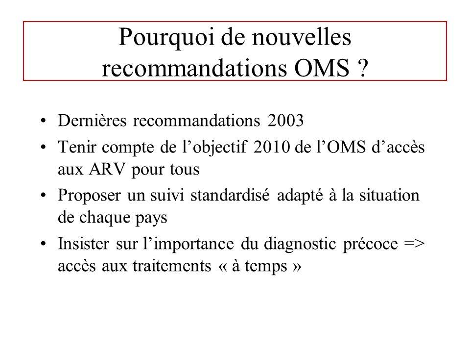 Pourquoi de nouvelles recommandations OMS ? Dernières recommandations 2003 Tenir compte de lobjectif 2010 de lOMS daccès aux ARV pour tous Proposer un