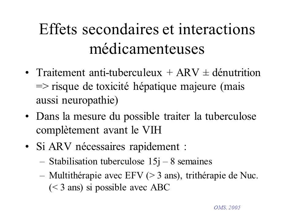 Effets secondaires et interactions médicamenteuses Traitement anti-tuberculeux + ARV ± dénutrition => risque de toxicité hépatique majeure (mais aussi