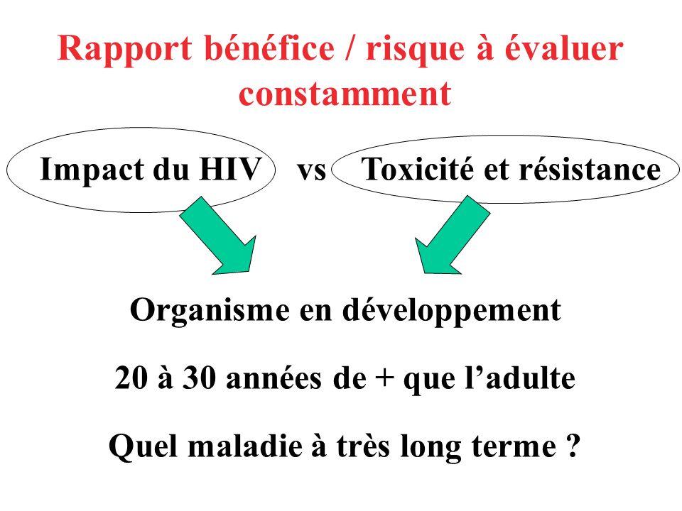 Rapport bénéfice / risque à évaluer constamment Impact du HIV vs Toxicité et résistance Organisme en développement 20 à 30 années de + que ladulte Que