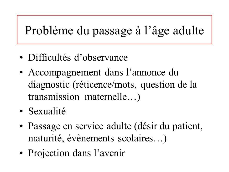 Problème du passage à lâge adulte Difficultés dobservance Accompagnement dans lannonce du diagnostic (réticence/mots, question de la transmission mate