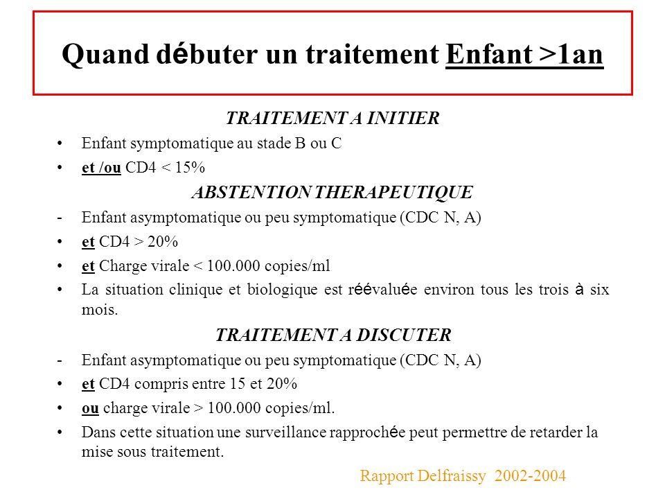 Quand d é buter un traitement Enfant >1an TRAITEMENT A INITIER Enfant symptomatique au stade B ou C et /ou CD4 < 15% ABSTENTION THERAPEUTIQUE -Enfant