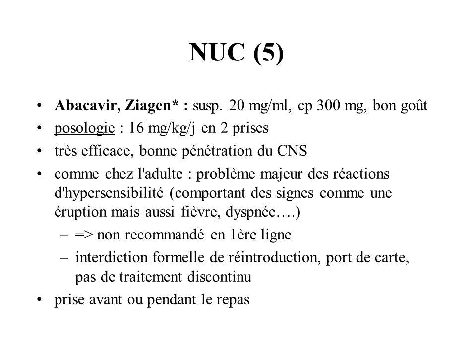 NUC (5) Abacavir, Ziagen* : susp. 20 mg/ml, cp 300 mg, bon goût posologie : 16 mg/kg/j en 2 prises très efficace, bonne pénétration du CNS comme chez